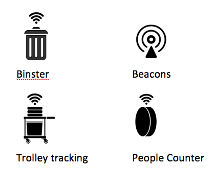 sensors-beacons-people-management-operational-excelllence