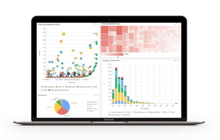 Business Intelligence Dashboards - big data and apps for the cleanroom industry