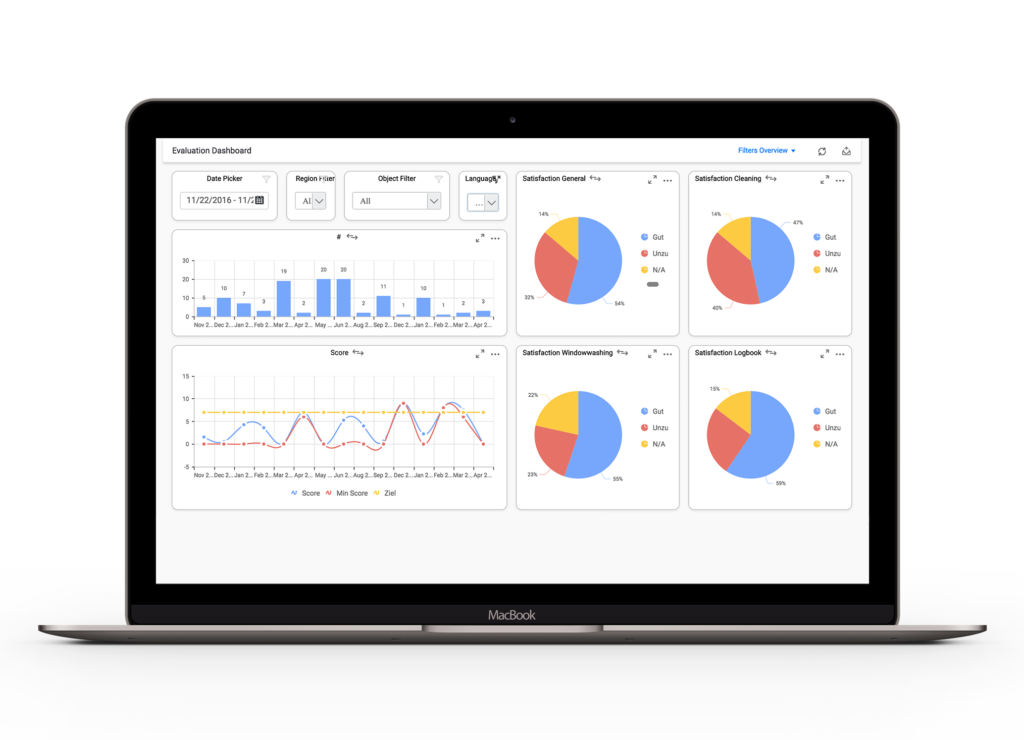 business intelligence in cleaning landscaping facilityapps dashboard