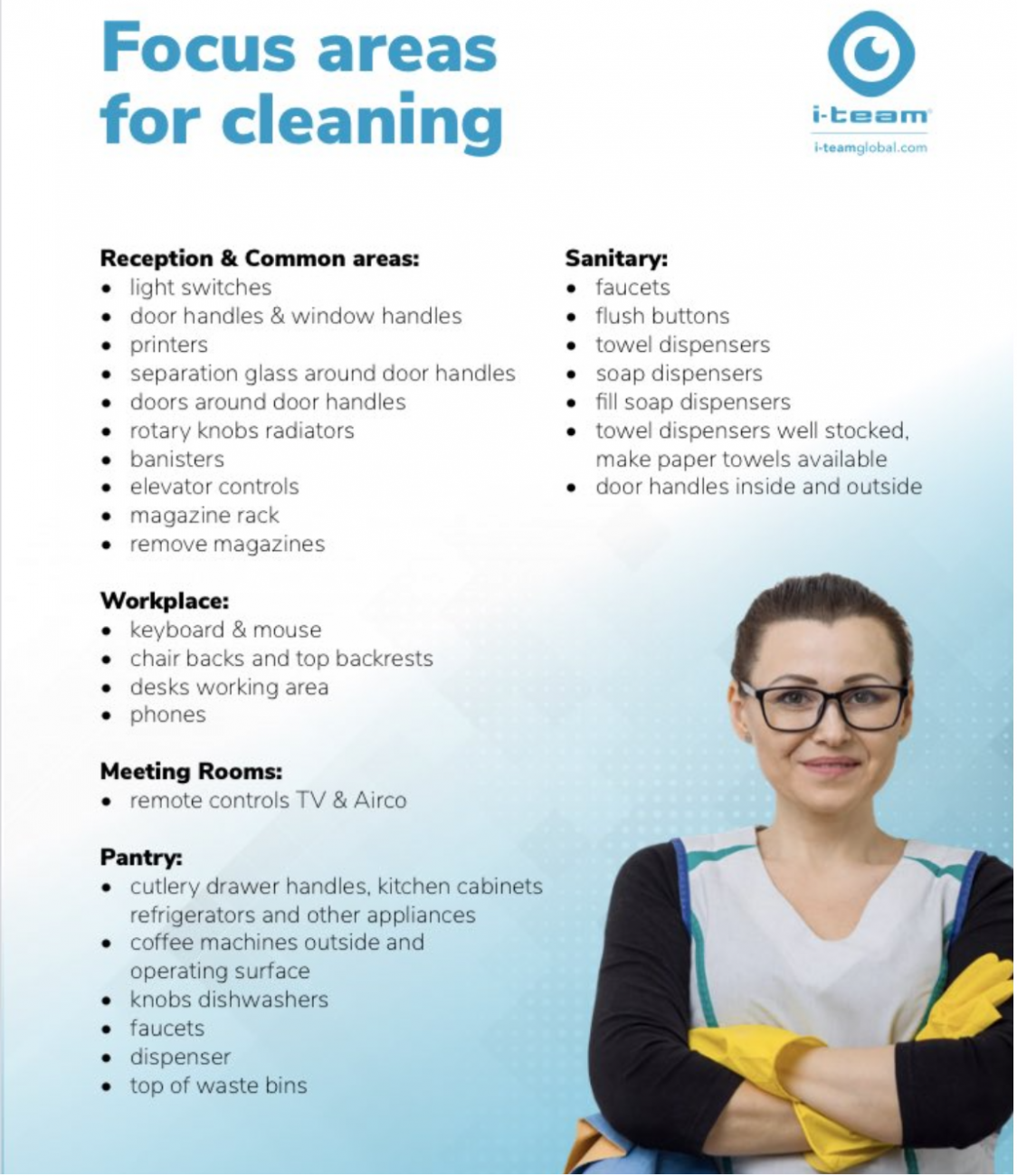 Focus Areas for cleaning